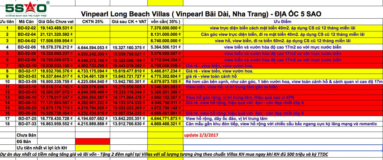 BANG-HANG-VINPEARL-LONG-BEACH-VILLAS