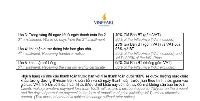 chính sách bán hàng dự án Vinpearl Cửa Hội Nghệ An5