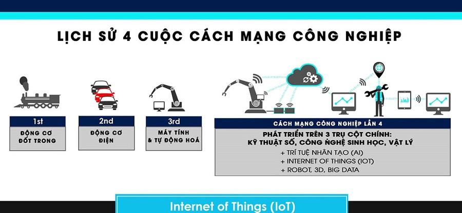cach_mang_40